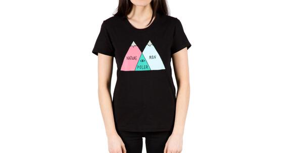 POLER Venn Kortærmet T-shirt Damer sort